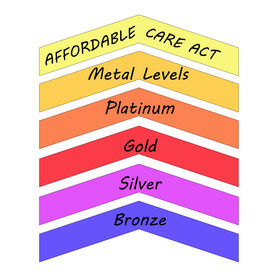 stock photo of bronze silver gold platinum  - Affordable Care Act Metal Levels including Platinum Gold Silver and Bronze - JPG