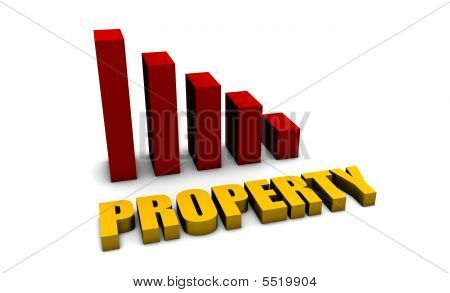 Property Slump