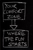 picture of fresh start  - Part of a flow chart diagram on a blackboard with one box for your comfort zone and an arrow pointing to another box where the fun starts - JPG