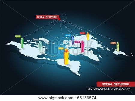 Vector diagram of social network. Illustration with the continents and people showing connections to social networks.