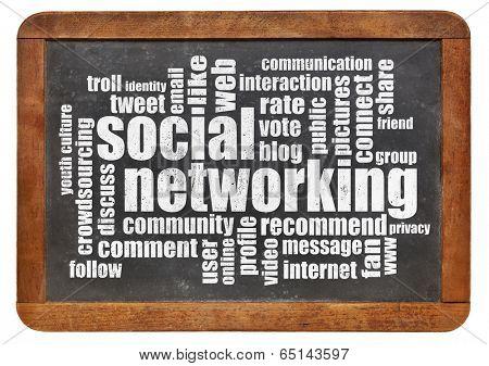 social networking word cloud on a vintage blackboard