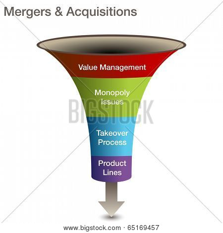 An image of a mergers and acquisitions 3d chart.