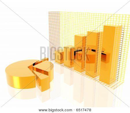 Golden Charts