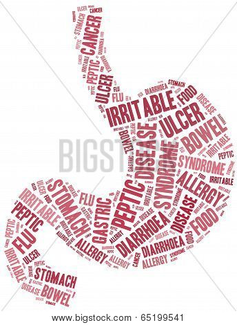 Tag or word cloud stomach disease related