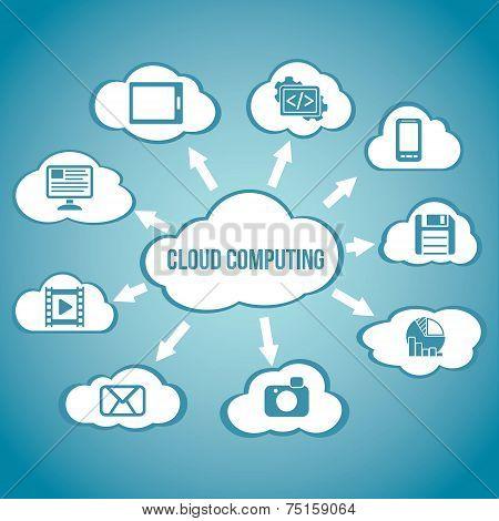 Cloud computing technology abstract scheme