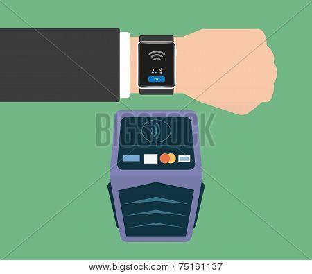 Payment via smart wristwatch