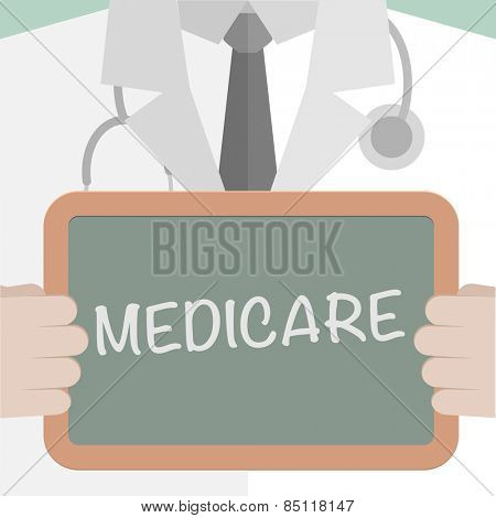 minimalistic illustration of a doctor holding a blackboard with Medicare text, eps10 vector