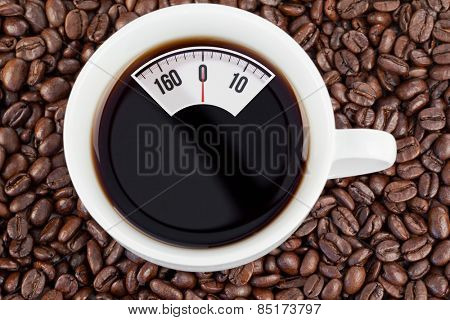 weighing scales against cup of coffee