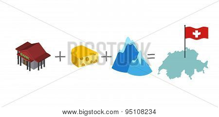 Symbols of Switzerland. Mathematical formula: Bank and cheese plus Alps as well the map and flag of