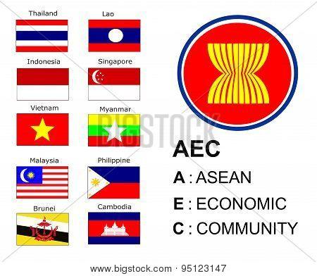 Aec : Asean Economic Community