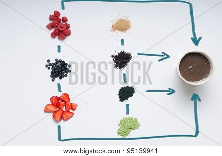 Healthy Set Of Organic Ingredients For Acai Smoothie