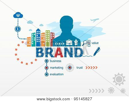 Branding Concept And Business Man.