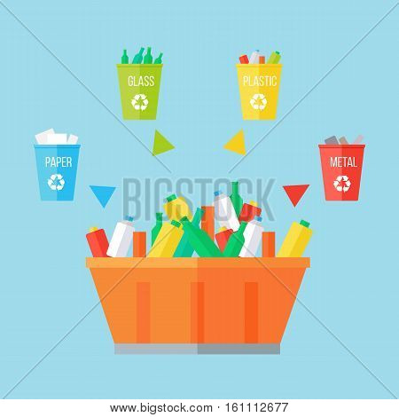 Garbage sorting concept. Process of sorting garbage. Waste recycling concept. Sorting process different types of waste. Garbage destroying. Website design template. Vector illustration in flat style