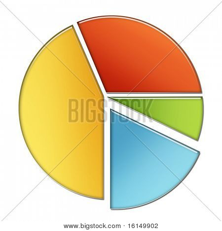 illustration of pie chart on an isolated background