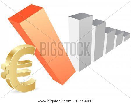 evolución euro