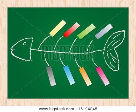 (raster image of vector) fish diagram