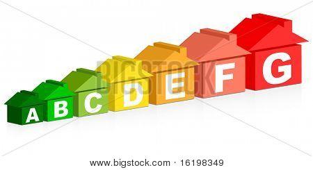 (raster image) energy classification