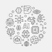 Ai Concept Round Illustration. Artificial Intelligence Vector Outline Icons In Circle Shape poster