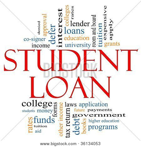 Student Loan Word Cloud Concept