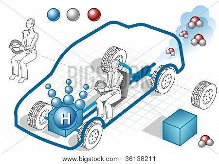 Isometric Hydrogen Engine