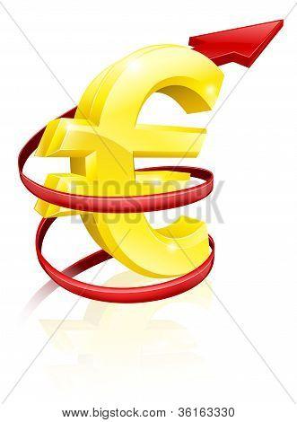 Euro en alza o beneficios