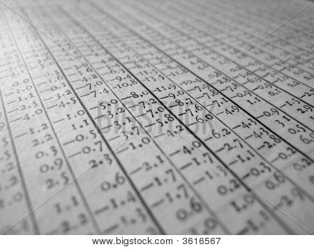 Old Style Digital Spreadsheet.