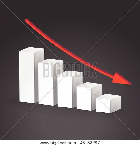 3D Business Decline Graph. Vector Business Concept