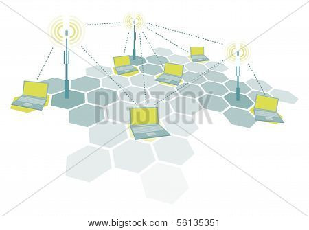 Connecting Laptops or Wireless Network