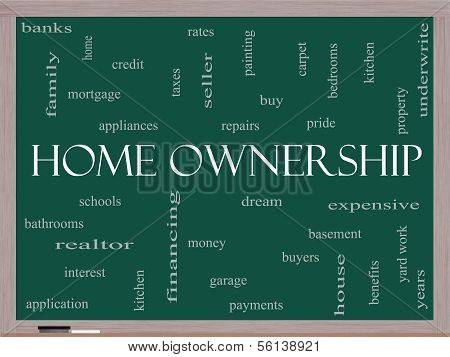 Home Ownership Word Cloud Concept On A Blackboard