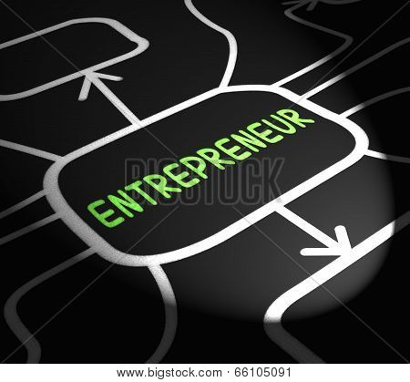 Entrepreneur Arrows Means Starting Business Or Venture