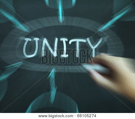 Unity Diagram Means Working As Team And Cooperation