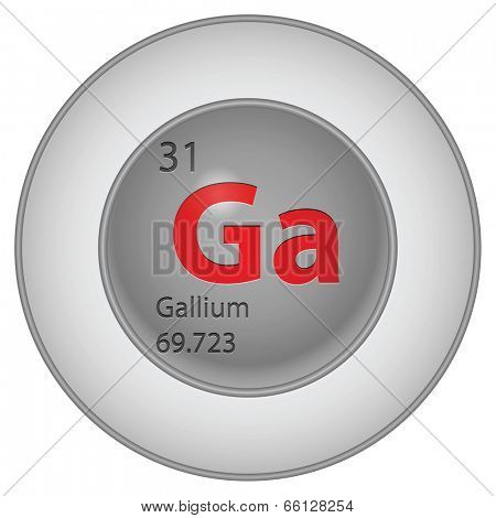gallium element