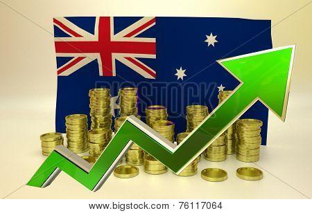 currency appreciation - Australian dollar