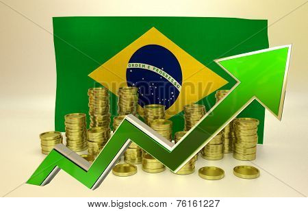 currency appreciation - Brazilian real
