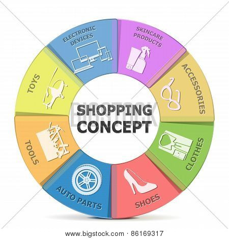 Vector Labels Of Shopping Concept