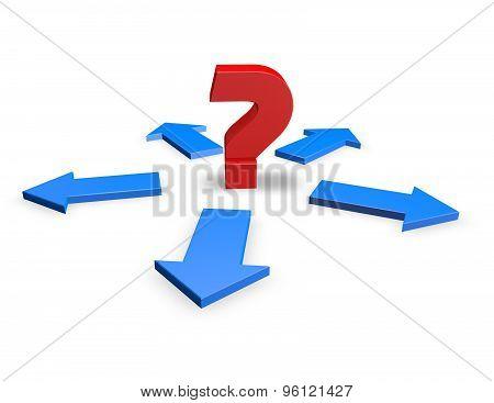 Hard Decision Concept