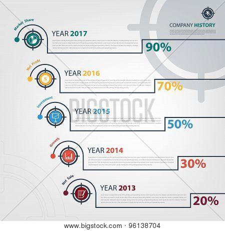 Company Timeline & milestone Report Infographic