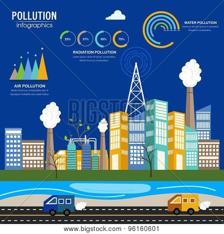 Ecological infographic template layout with urban city view and various statistical graphs on blue background.