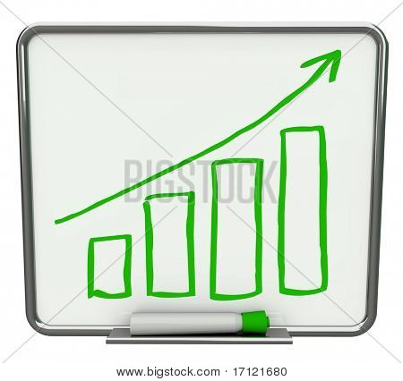 Growth bars and arrow on white dry erase board with green marker