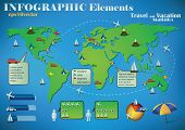 Infographic Travel Elements on a green world map for air, road and sea transport and travel destinations. poster