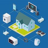 Smart House Vector Concept With Isometric Home And House Equipment. Illustration Of Isometric Smart  poster