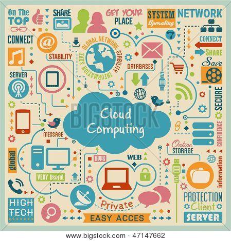 Cloud-Computing Design-Elemente. Vektor-Illustration