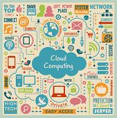 Cloud-Computing Design-Elemente. Vektor-Illustration