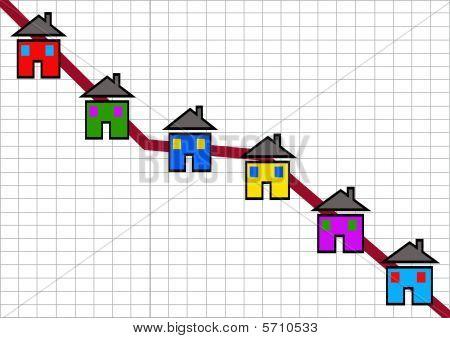 Real Estate Downturn
