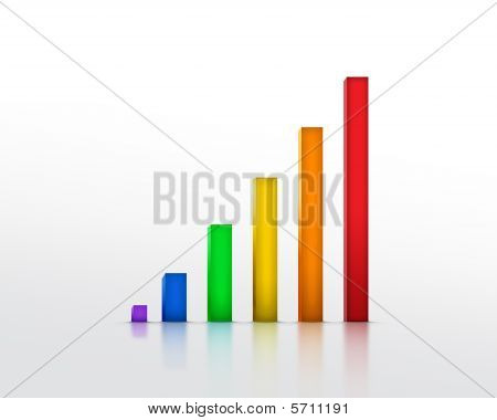 Colourful Graph