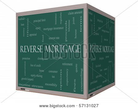 Reverse Mortgage Word Cloud Concept On A 3D Cube Blackboard