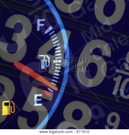 Os preços de gás elevados e a dependência do petróleo