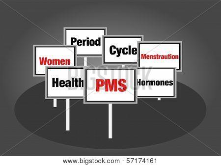 PMS Premenstrual signs