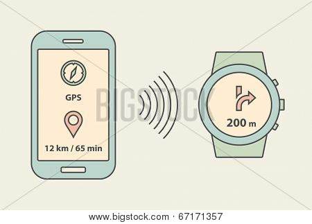 Smartwatch and smartphone communication. Smartphone sending message with GPS position to smartwatch via wireless connection. Vector illustration