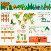 foto of trailer park  - Camping outdoors hiking infographics - JPG